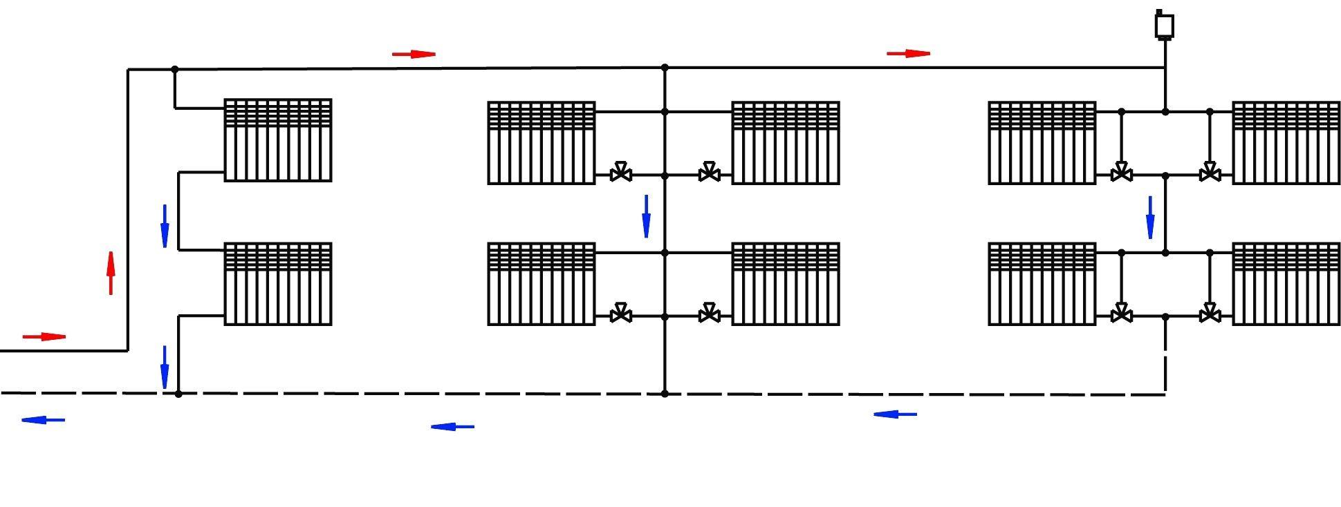 Rohrleitungen im Heizraum. Prinzip der erzwungenen Zirkulation ...