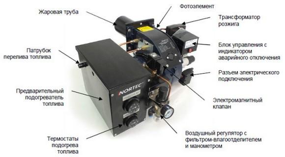 Thermoregulatoren für verschiedene Arten von Kesseln